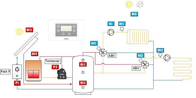 Controls_tekninenkuva_1.jpg