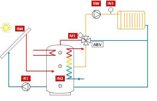 Controls_tekninenkuva_3.jpg